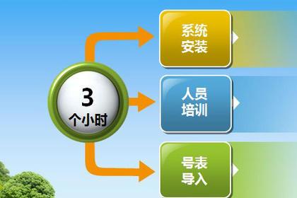 陕西省中医院预约代挂号、代买药品