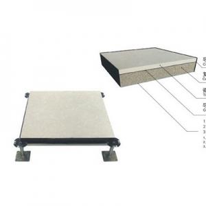 沧州陶瓷防静电地板生产,质量保证,放心购