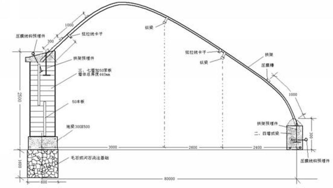 钢管搭棚子结构图