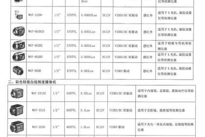 深圳computar镜头一级代理