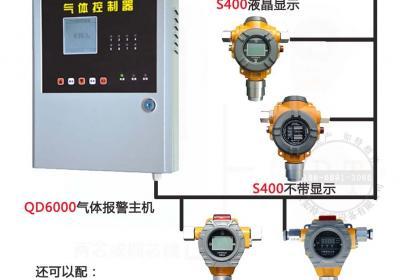 济南有毒气体报警器厂家