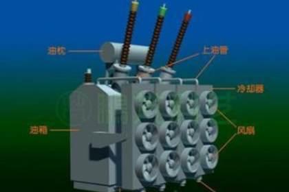 乌鲁木齐变压器回收,服务一流,价格高--您放心的选择