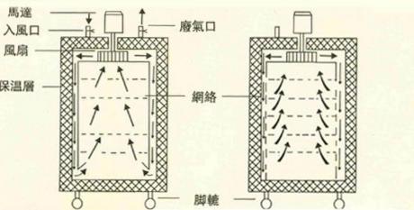 自动补压保压电路图