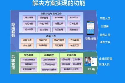北京考勤软件销售