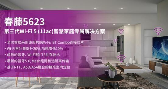 紫光展銳推出第三代Wi-Fi 5 11ac智慧家庭專屬解決方案—春藤5623