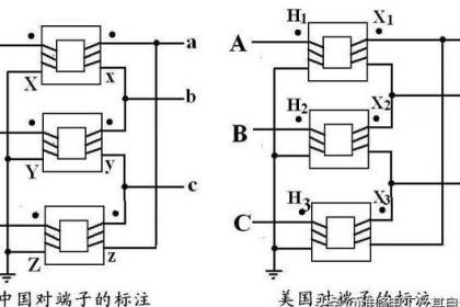 变压器绕组的首尾端同名端如何判别?