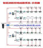 上海热流道系统