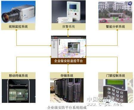 上海网络传真