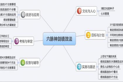 东莞ISO认证