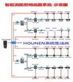 上海消防应急照明系统安装