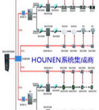 上海疏散指示系统安装