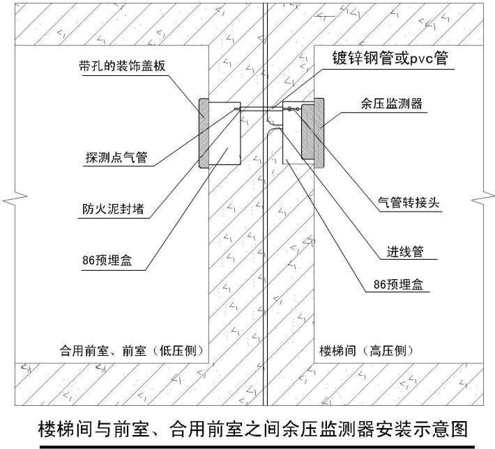 江苏智能差压送风监控系统