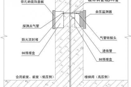 江苏末端试水系统