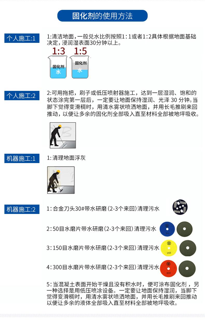 西卡固化剂1_10.jpg