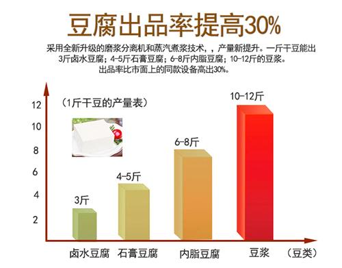 豆腐机 (71).jpg