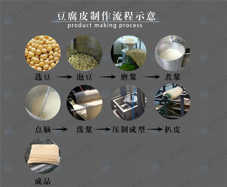 豆腐皮机 (93).jpg
