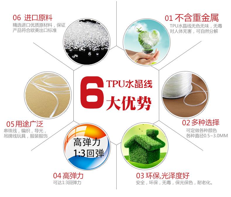 TPU水晶线6大优势.jpg