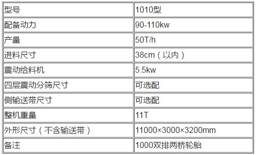 破碎机技术参数1010型.png