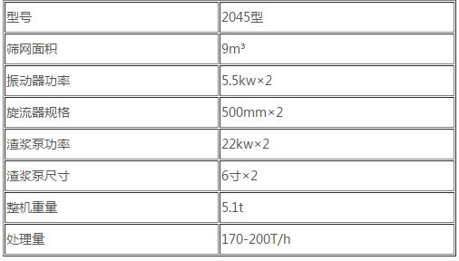 细砂回收2045型技.png