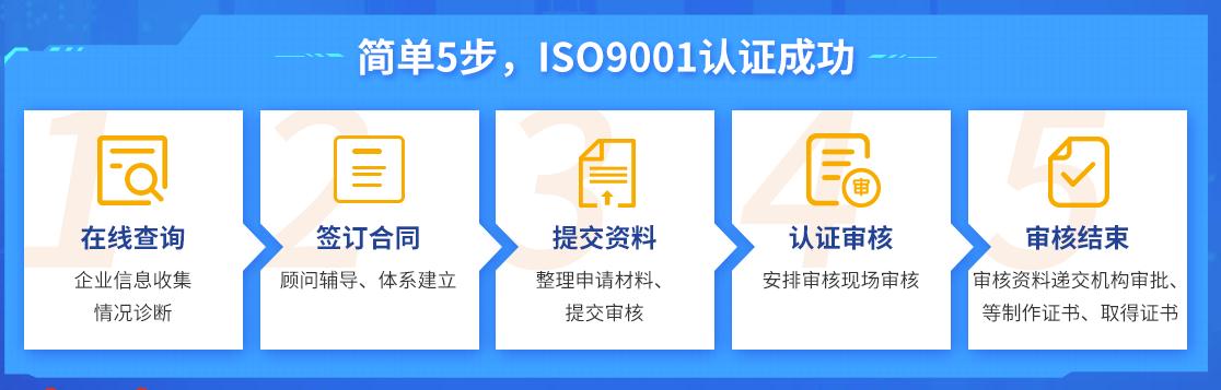 9001认证步骤.png