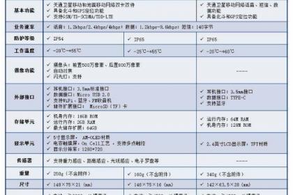 北京顺义区安装卫星天线,1小时内快速上门
