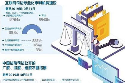 经济日报:区块链技术加持 互联网司法开启司法新模式