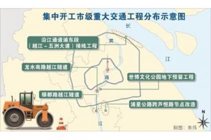 上海提升中心城区交通能级 多项重大工程集中开工
