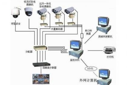 江西银行监控系统