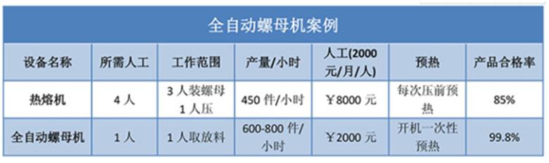 全自动螺母机案例_副本.png
