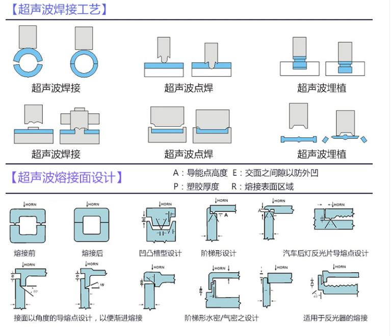 超声波技术图展示.png