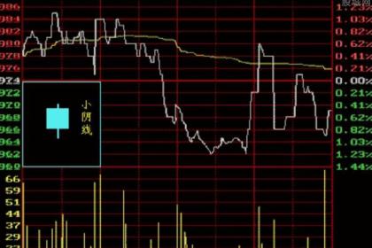 杭州股票开户,安全可信、便捷快速