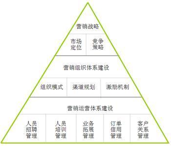 中山代办工商营业执照