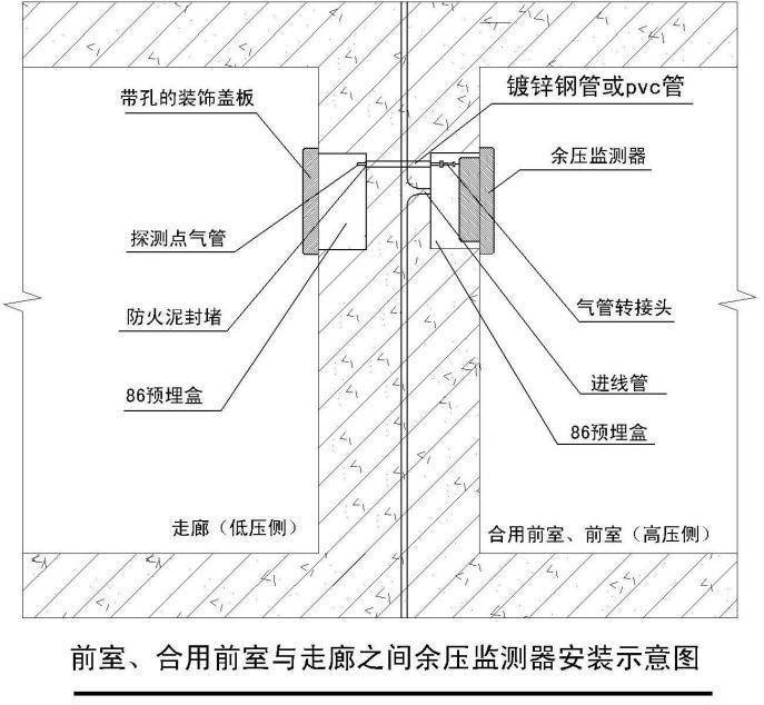 余压探测器安装示意图1.jpg