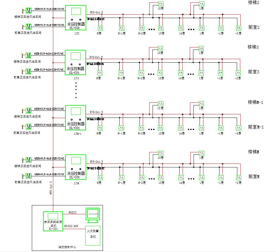 智能建筑余压监控系统.png