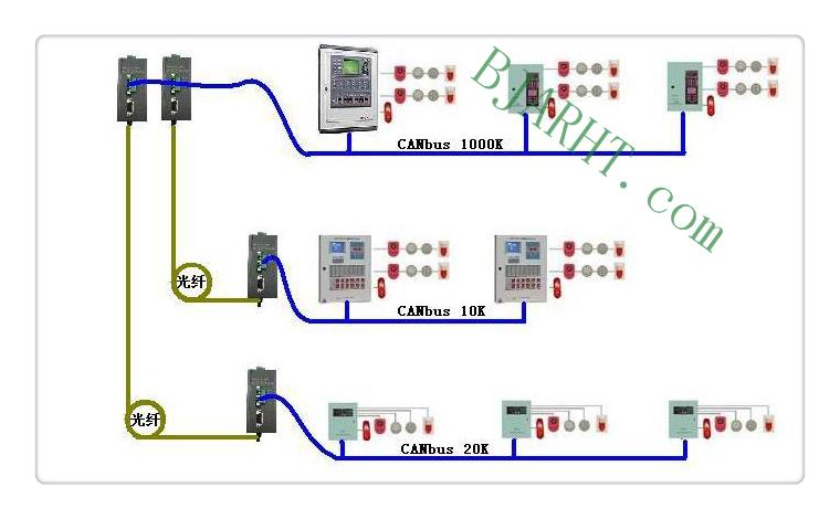 CAN光端机-拓布图2.JPG