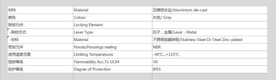 1 ip65外壳参数.jpg
