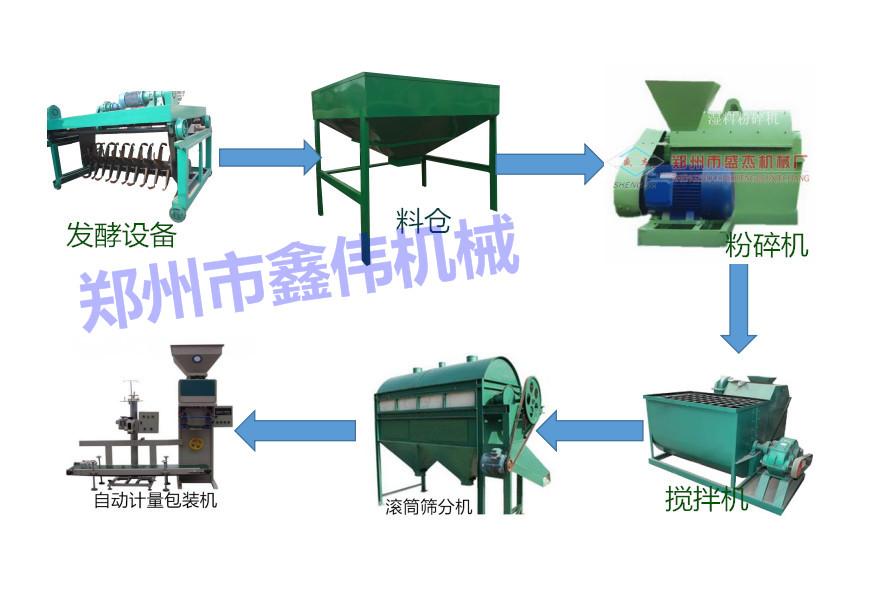 生产线-粉状肥.jpg