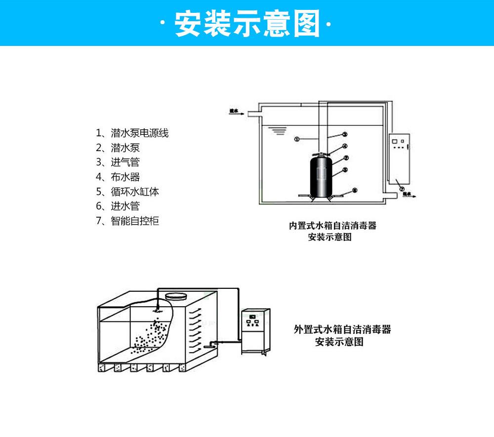水箱9.jpg